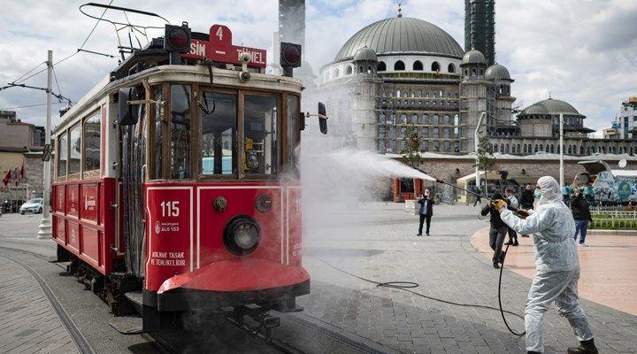 Covid-19: Влияние на Турецкий Рынок Недвижимости