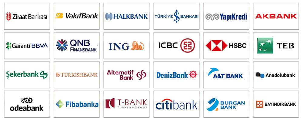 Turkish Banks