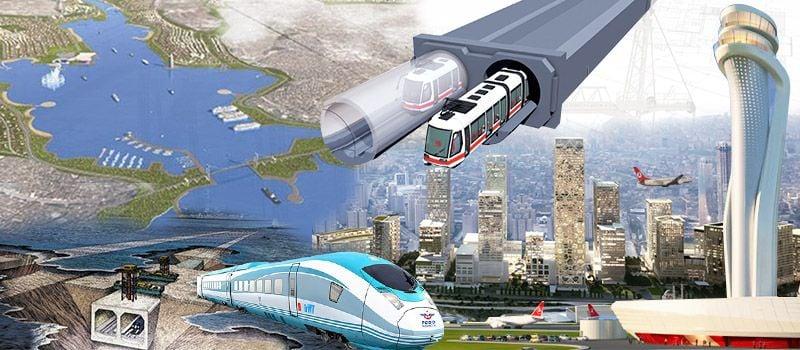 Новые Мегапроекты Турции